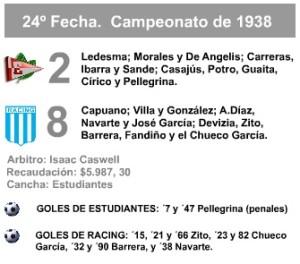 LDT 1938 Estudiantes Racing formaciones