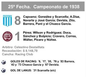 LDT 1938 Lanus Racing formaciones